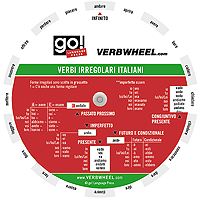 Italian Irregular Verbs Verbi Irregolari Italiani Italiano Verb Verbwheel Wheel Italienische Unregelmäßige Verben Verbscheibe Scheibe Verb Disc Verbdisc